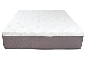 best mattress for platform beds 2018