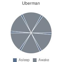 Image:Uberman.png